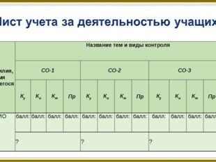 Фамилия, имя учащегосяНазвание тем и виды контроля СО-1СО-2СО-3ПРитог К