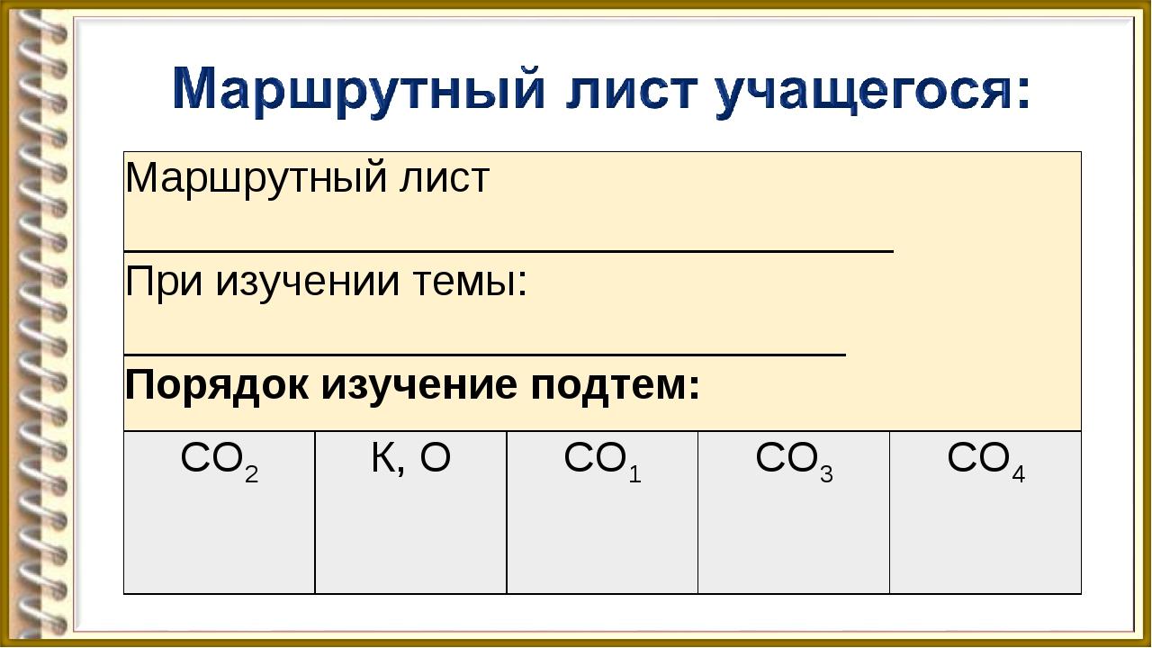 Маршрутный лист ________________________________ При изучении темы: _________...