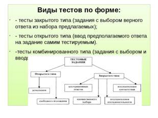 Виды тестов по форме: - тесты закрытого типа (задания с выбором верного отве