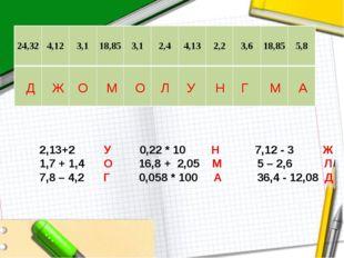 2,13+2 У 0,22 * 10 Н 7,12 - 3 Ж 1,7 + 1,4 О 16,8 + 2,05 М 5 – 2,6 Л 7,8 – 4,