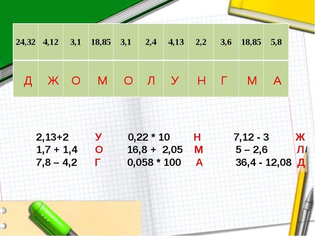 2,13+2 У 0,22 * 10 Н 7,12 - 3 Ж 1,7 + 1,4 О 16,8 + 2,05 М 5 – 2,6 Л 7,8 – 4,...
