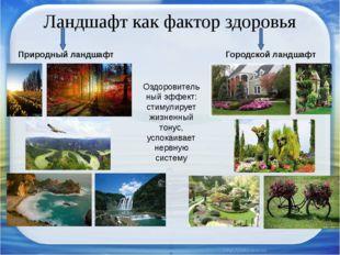 Ландшафт как фактор здоровья Природный ландшафт Городской ландшафт Оздоровите