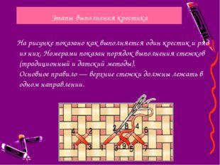 Этапы выполнения крестика  На рисунке показано как выполняется один крестик