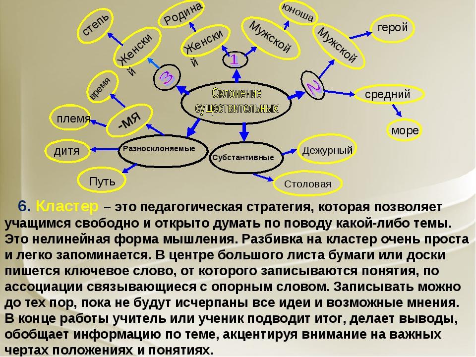 6. Кластер – это педагогическая стратегия, которая позволяет учащимся свобод...