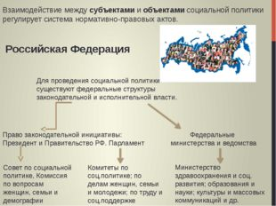 Взаимодействие между субъектами и объектами социальной политики регулирует си