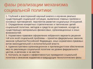 фазы реализации механизма социальной политики: 1. Глубокий и всесторонний нау