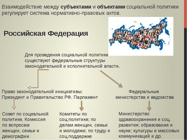 Взаимодействие между субъектами и объектами социальной политики регулирует си...