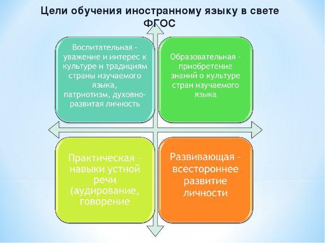 Цели обучения иностранному языку в свете ФГОС