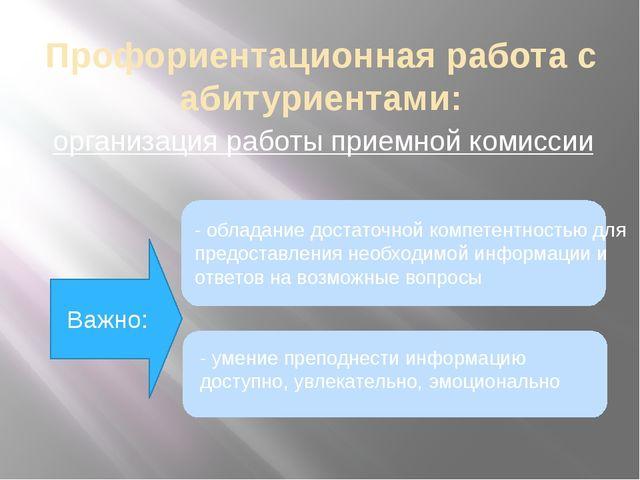 Профориентационная работа с абитуриентами: организация работы приемной комис...