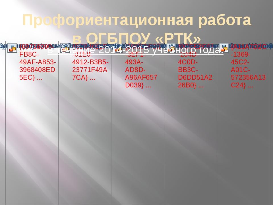 Профориентационная работа в ОГБПОУ «РТК» в течение 2014-2015 учебного года: