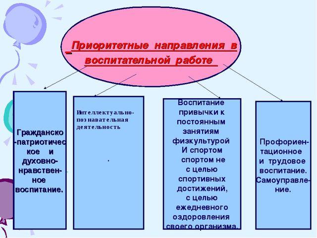 Приоритетные направления в воспитательной работе . Профориен- тационное и тр...