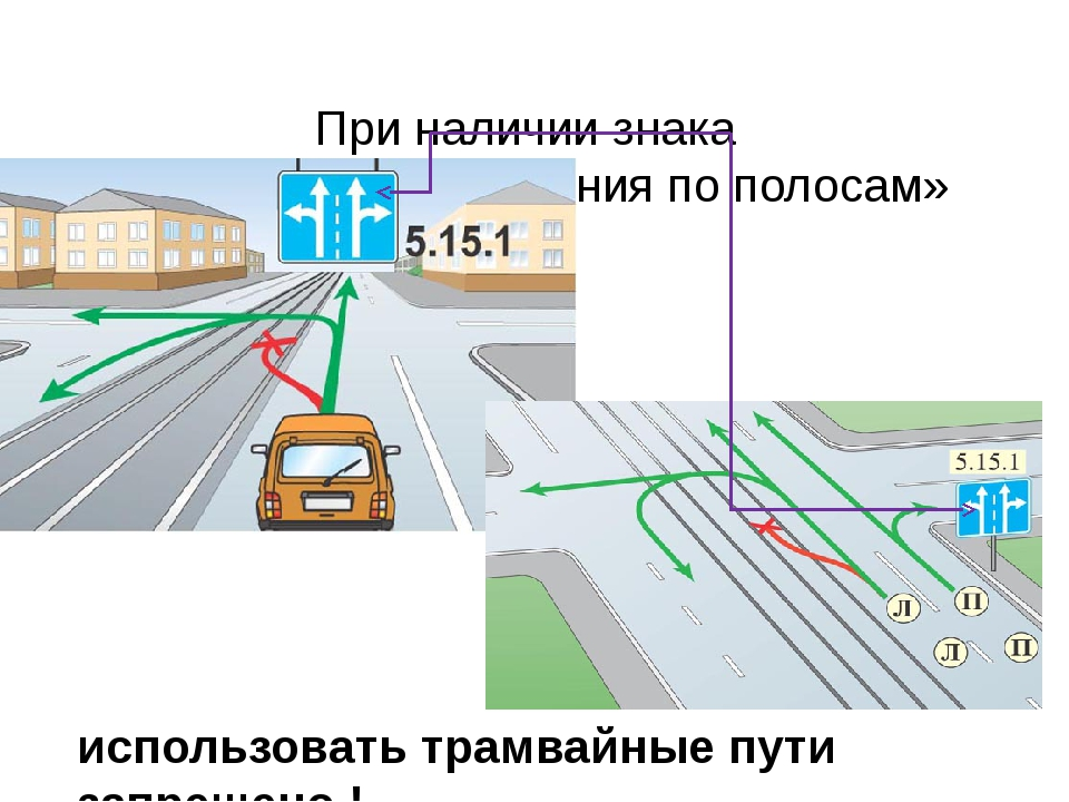 При наличии знака «Направление движения по полосам» использовать трамвайные п...