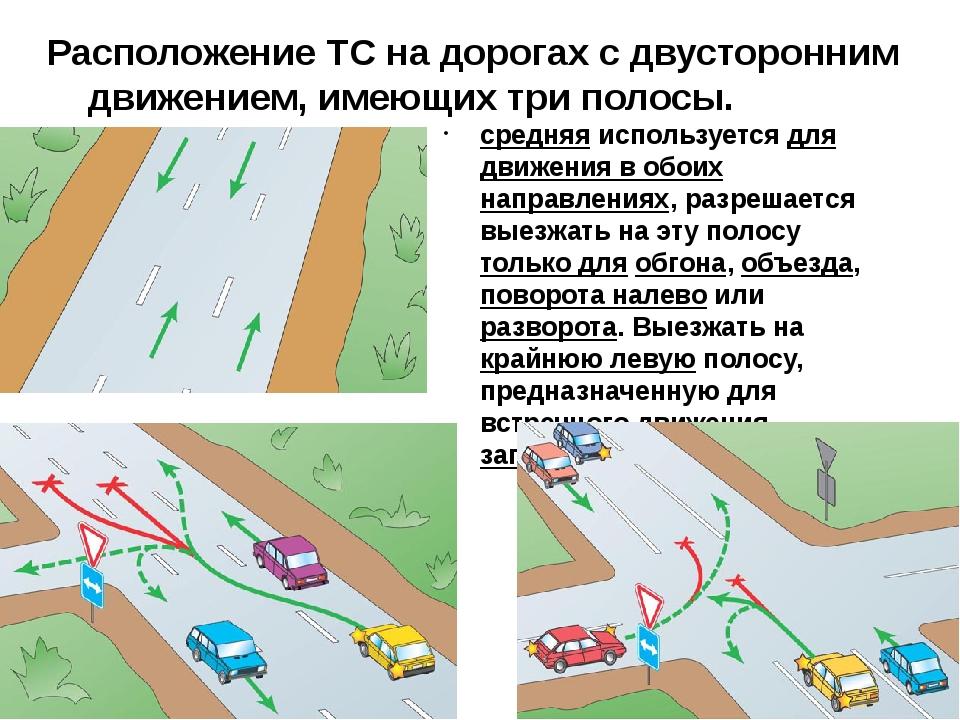 пользуются расположение тс на дороге пдд в картинках узбеки таджики