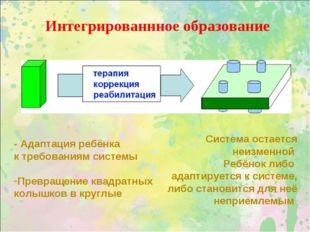 Интегрированнное образование - Адаптация ребёнка к требованиям системы Превра