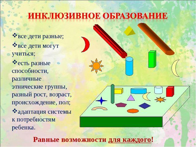 все дети разные; все дети могут учиться; есть разные способности, различные э...