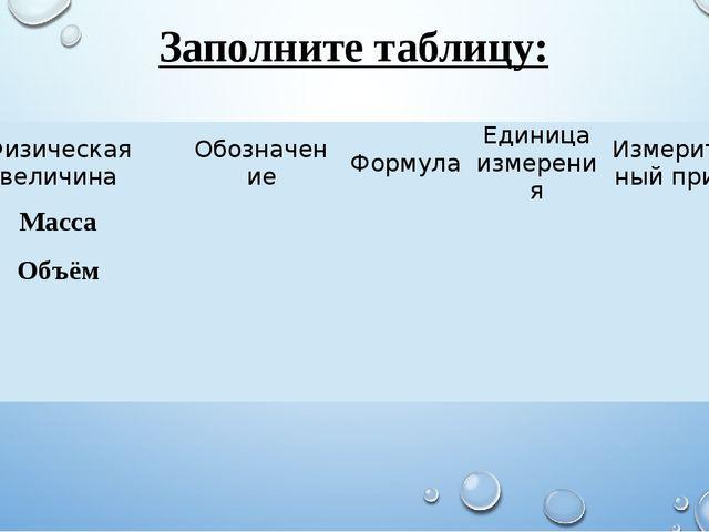 Заполните таблицу: Физическая величина Обозначение Формула Единицаизмерения И...