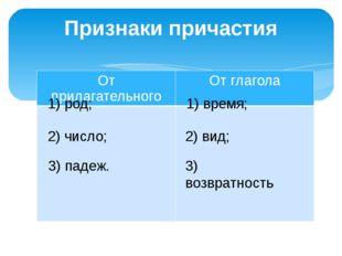 Признаки причастия 1) род; 2) число; 3) падеж. 1) время; 2) вид; 3) возвратно