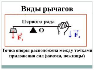 Точка опоры расположена между точками приложения сил (качели, ножницы) Виды р