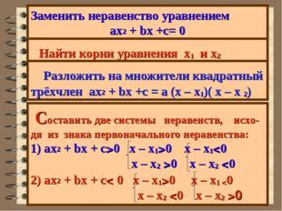 Заменить неравенство уравнением ах2 + bx +с= 0 Найти корни уравнения х1 и х2