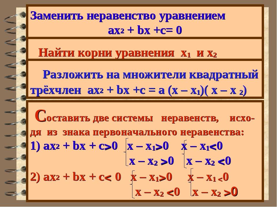 Заменить неравенство уравнением ах2 + bx +с= 0 Найти корни уравнения х1 и х2...