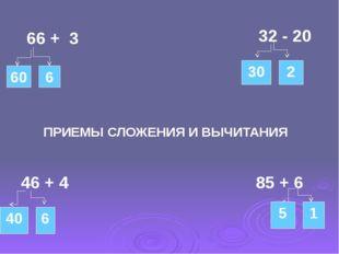 66 + 3 32 - 20 46 + 4 85 + 6 60 6 30 2 40 6 5 1 ПРИЕМЫ СЛОЖЕНИЯ И ВЫЧИТАНИЯ