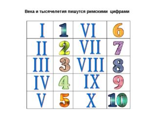 Века и тысячелетия пишутся римскими цифрами