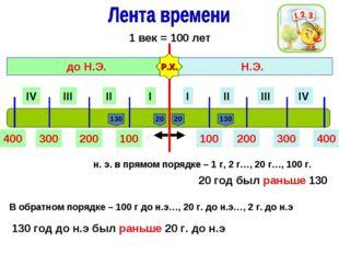 I II III IV I II III IV Н.Э. до Н.Э. 100 200 300 400 100 200 300 400 1 век =