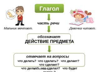 © InfoUrok.ru Глагол часть речи обозначает ДЕЙСТВИЕ ПРЕДМЕТА отвечает на воп