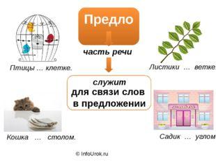 © InfoUrok.ru Предлог часть речи служит для связи слов в предложении Птицы …