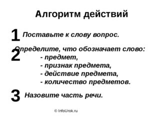 © InfoUrok.ru Алгоритм действий Поставьте к слову вопрос. 1 2 Определите, что