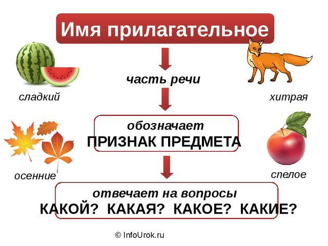 © InfoUrok.ru Имя прилагательное часть речи обозначает ПРИЗНАК ПРЕДМЕТА отве...