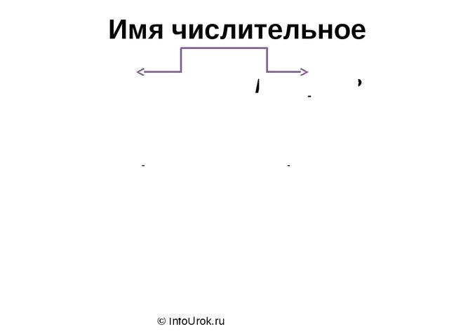 © InfoUrok.ru Сколько? один два три четыре пять шесть семь восемь девять деся...