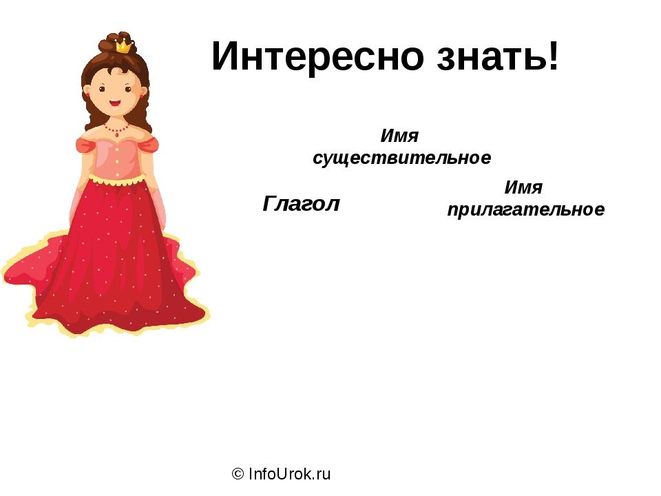 © InfoUrok.ru Интересно знать! Глагол Имя существительное Имя прилагательное...
