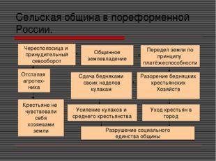 Сельская община в пореформенной России. Общинное землевладение Передел земли