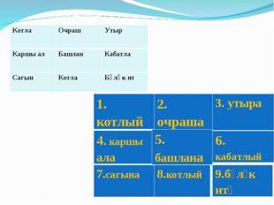 1. котлый 4. каршы ала 7.сагына 9.бүләк итә 6. кабатлый 3. утыра 2. очраша 5.