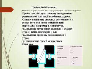 Приём «SWOT» анализ Приём способствует точному определению решения той или ин