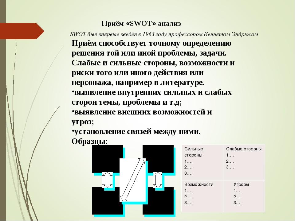 Приём «SWOT» анализ Приём способствует точному определению решения той или ин...