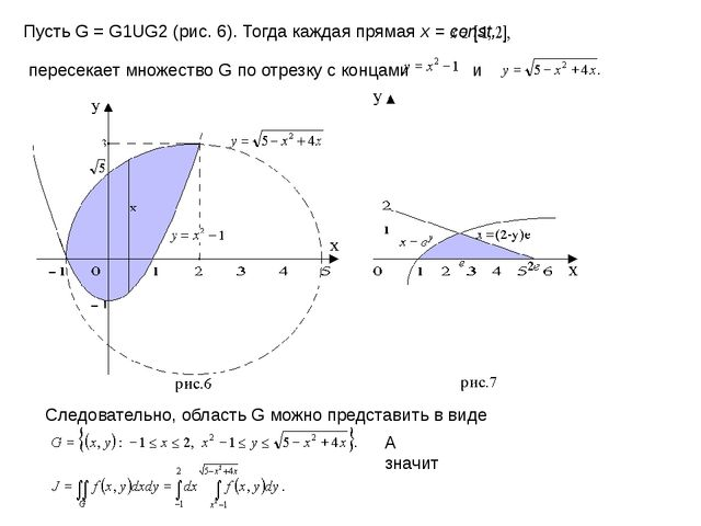 ПустьG = G1UG2(рис. 6). Тогда каждая прямаяx = const, пересекает множест...