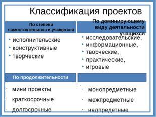 Классификация проектов По комплексности По продолжительности монопредметные м
