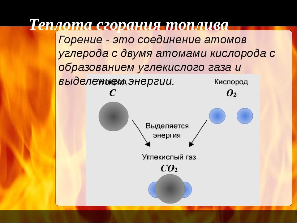 Теплота сгорания топлива Горение - это соединение атомов углерода с двумя ато...