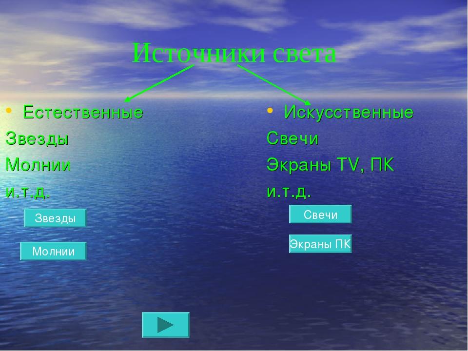 Источники света Естественные Звезды Молнии и.т.д. Искусственные Свечи Экраны...