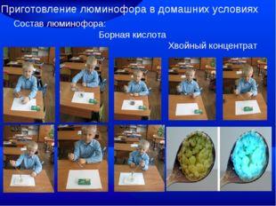 Приготовление люминофора в домашних условиях Состав люминофора: Борная кисло