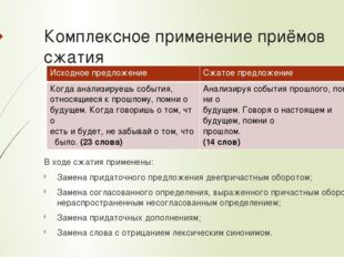 Комплексное применение приёмов сжатия В ходе сжатия применены: Замена придато