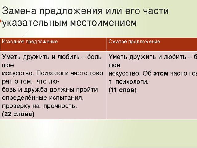 Замена предложения или его части указательным местоимением Исходное предложе...