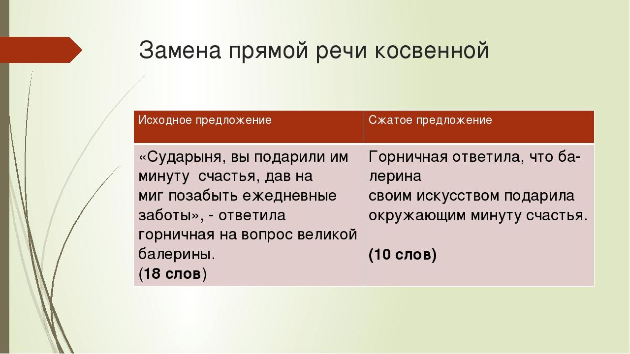 Замена прямой речи косвенной Исходное предложение Сжатое предложение «Сударын...
