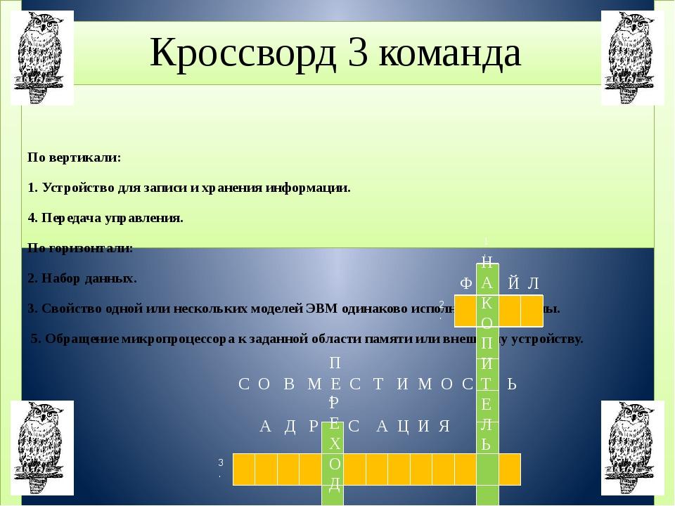 По вертикали: 1. Устройство для записи и хранения информации.  4. Передача...