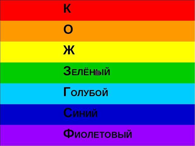 К О Ж ЗЕЛЁНЫЙ ГОЛУБОЙ СИНИЙ ФИОЛЕТОВЫЙ
