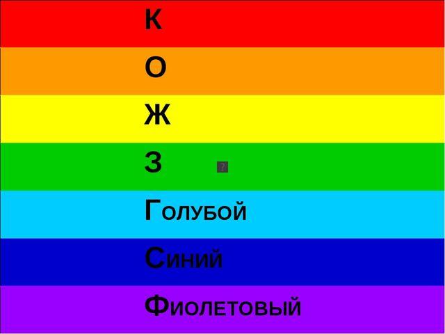 К О Ж З ГОЛУБОЙ СИНИЙ ФИОЛЕТОВЫЙ