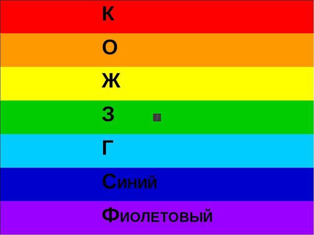 К О Ж З Г СИНИЙ ФИОЛЕТОВЫЙ