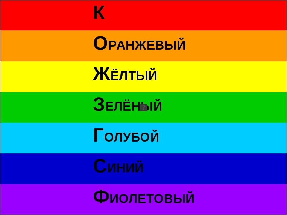 К ОРАНЖЕВЫЙ ЖЁЛТЫЙ ЗЕЛЁНЫЙ ГОЛУБОЙ СИНИЙ ФИОЛЕТОВЫЙ